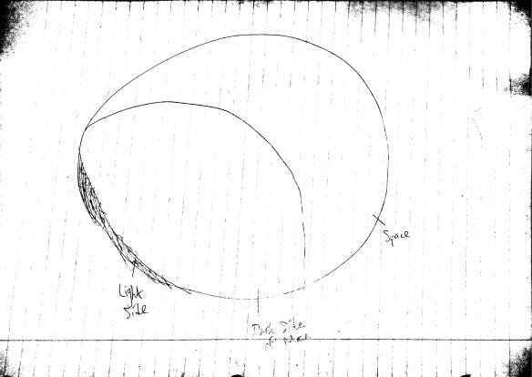 Sketch of the Moon meshing with space.